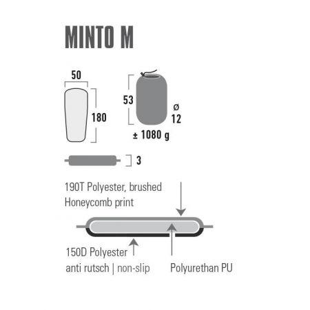 Samonafukovací karimatka - High Peak MINTO M - 3